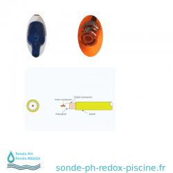 Sonde pH pour AVADY Prim