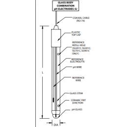 SG901C Výměna Sonda pH Denver Instruments 300736.1 s prodloužením životnosti