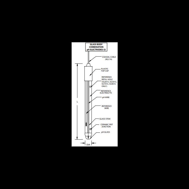 SG901C Sonda de  pH de reemplazo de vida extendida Denver Instruments 300736.1