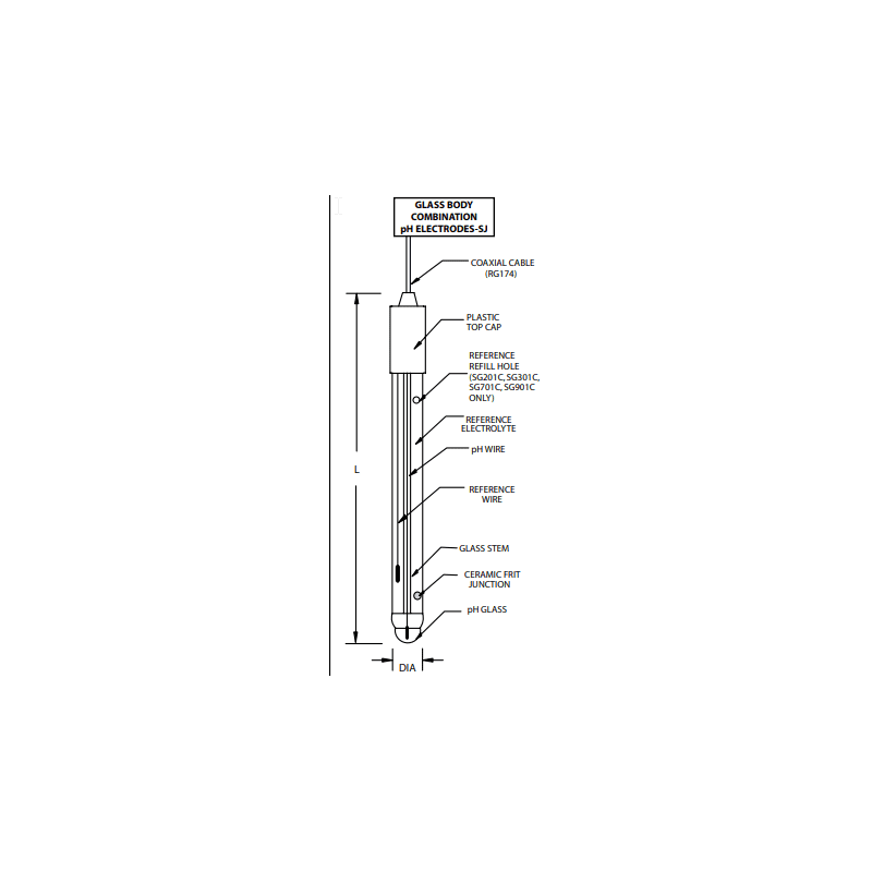 SG901C Sonda  pH di ricambio a vita estesa Denver Instruments 300736.1
