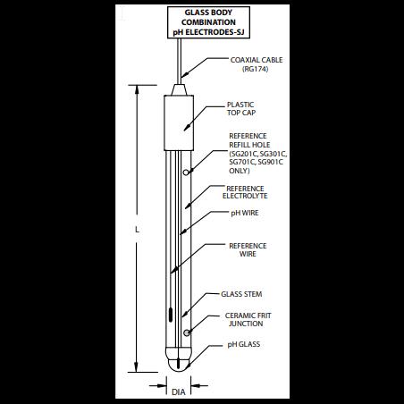 SG901C Sonda  pH di ricambio a vita estesa Hamilton 238150